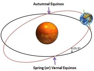 vernal-equinox12